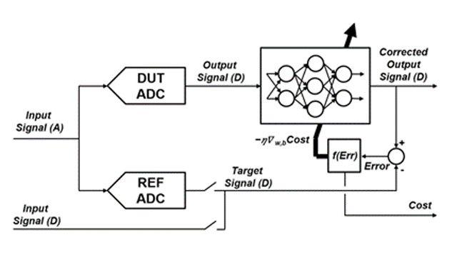 静的コード解析の高度な使用によるサイバー攻撃への耐性の向上