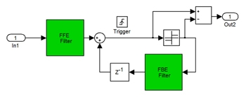 Figure 3: Equalizer with feedback – externally clocked.