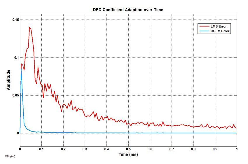 DPD_fig16_w.jpg