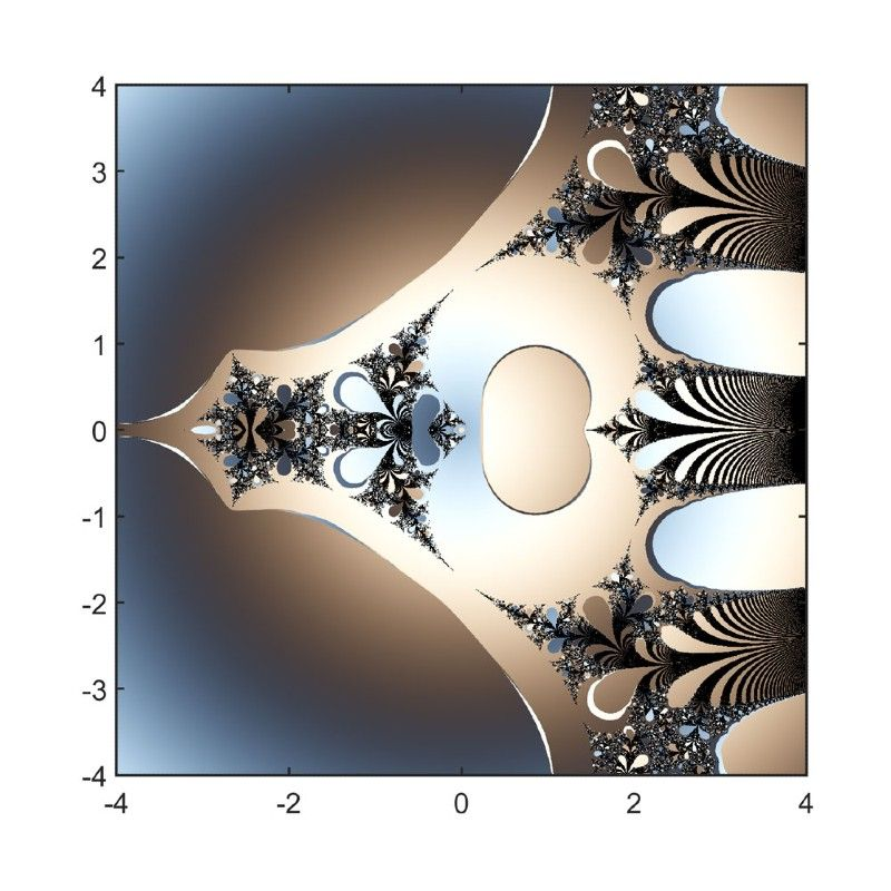Figure 6. Tower of powers fractal.