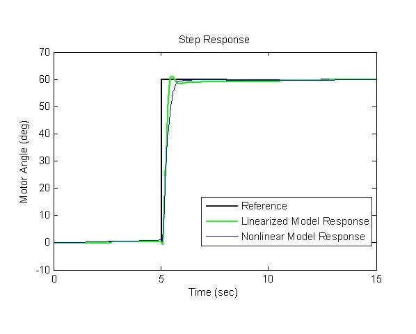SystemID_Figure13_w.jpg