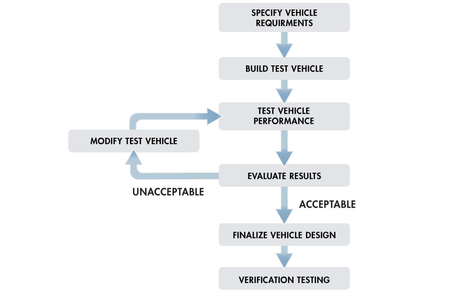 Optimizing_Vehicle_Suspension_Fig1_w.jpg