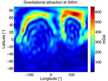 Figure 5. Magnitude of the gravity vector for the 67P/Churyumov–Gerasimenko comet at 500 m altitude.