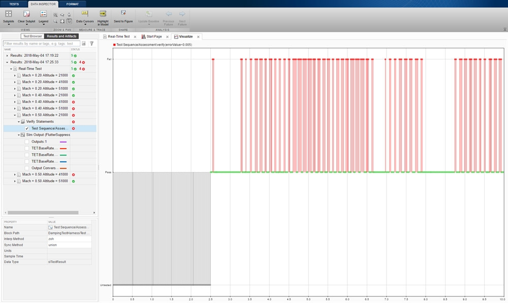 Figure 12. Real-time test results.