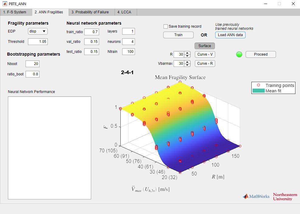 Figure 5. The second screen of the PBTE_ANN application, showing ANN training parameters and the resulting fragility surface.