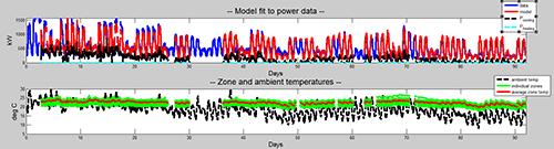 MATLAB での比較検証: 実際の電力データとモデルによる電力の応答