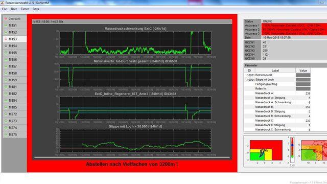 MATLABベースのHMIにより、機器オペレーターは潜在的な故障箇所について事前に警告を受け取ることができます。