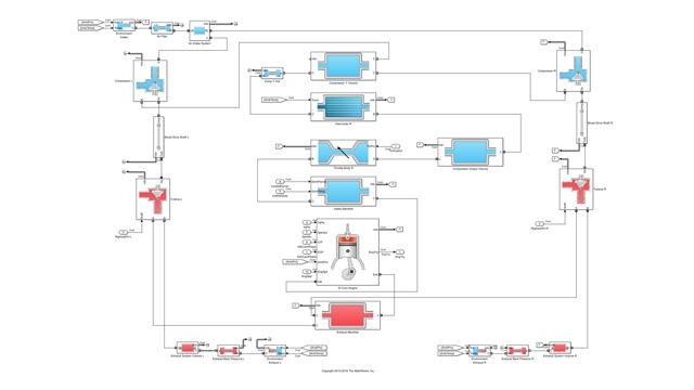 日産、エンジン制御ソフトウェアの開発とテストを加速