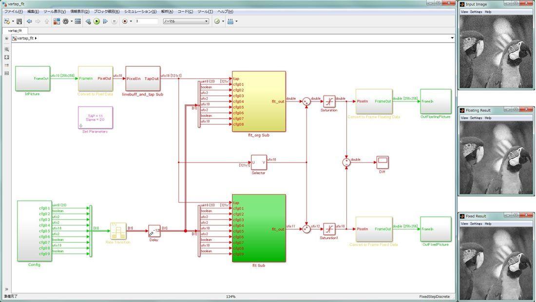 ルネサスがASIC用の画像処理IPコアをモデルベース デザインにより設計および実装