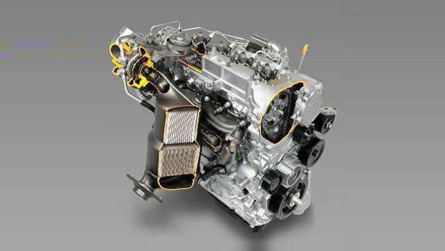 トヨタにおける包括的なエンジンモデルおよび SIL+M を使用したエンジン制御システムのフロントローディング開発
