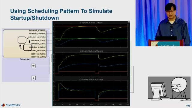 Learn about the latest methods for scheduling, partitioning, and integration of Simulink software components.