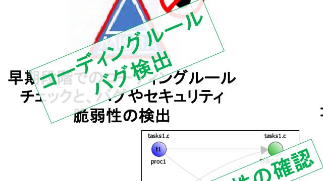 C/C++の形式手法によるコード証明とは Video - MATLAB & Simulink