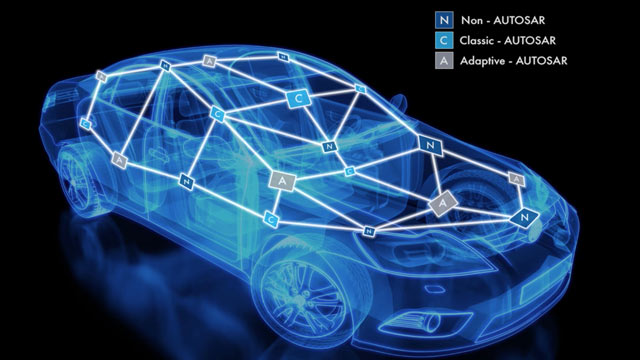 Develop AUTOSAR Classic and Adaptive ECU software using Simulink.
