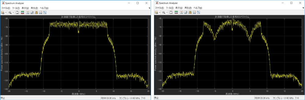 Ideal OFDM waveform and OFDM waveform influenced by multipath.