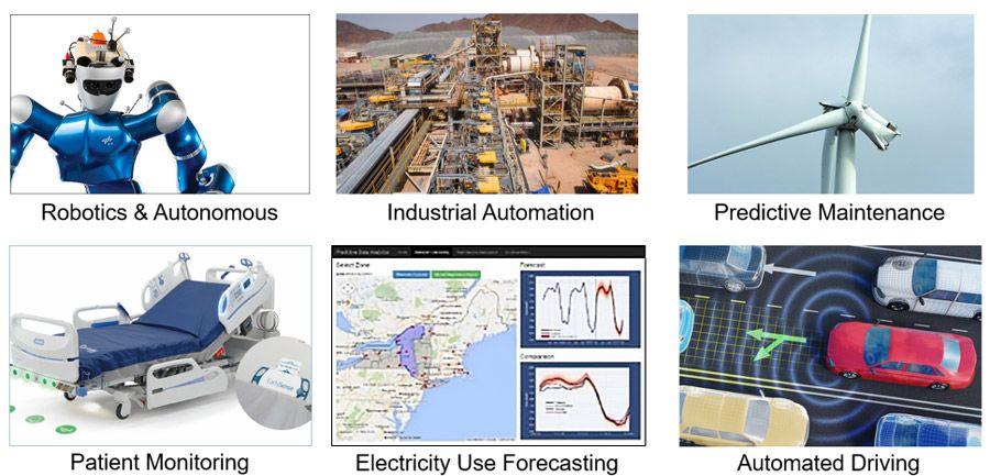 AIの一般的な産業用途