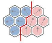 ユニットの保持するベクトルがクラスター同士の境界を定める