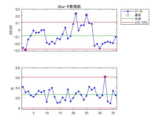 control-chart-ja-fig1.png