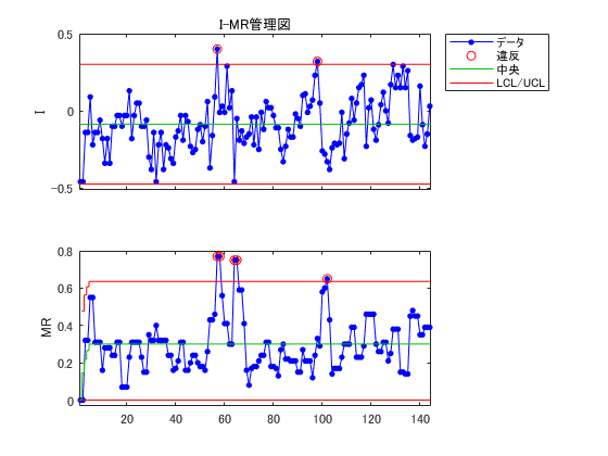 control-chart-ja-fig3.png