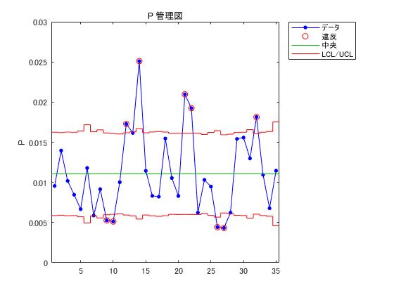 control-chart-ja-fig2.png