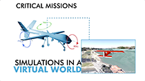 See how MATLAB and Simulink are used in a forward-looking cyber-physical system that coordinates disaster response efforts to save lives.