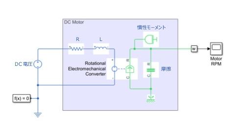 Simscapeで構築したDCモーターの等価回路モデル