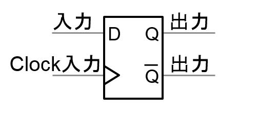 Dフリップフロップのシンボルと真理値表