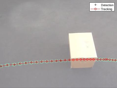 カルマンフィルターを使用したオブジェクトの追跡