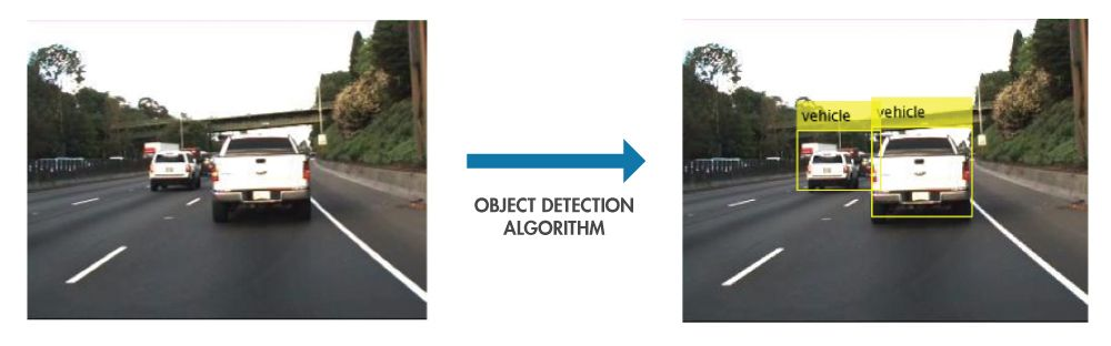 Using object detection to identify and locate vehicles