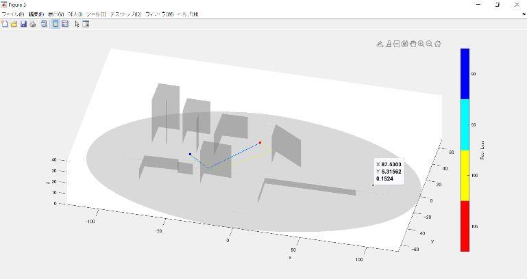 STLファイルを環境として使用したレイトレーシング解析の例