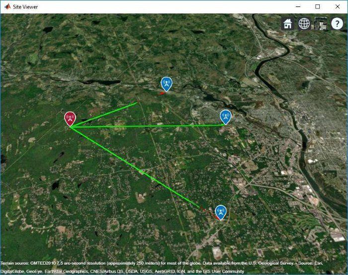 送信機と受信機間のLoS (Line-of-Sight) プロット