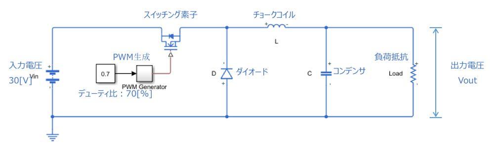 降圧コンバータの回路モデル
