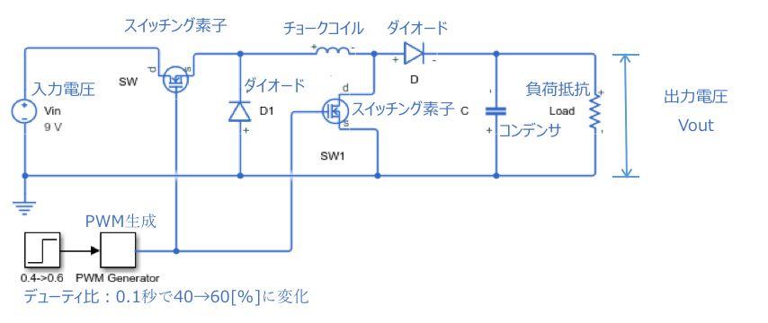 昇降圧コンバータ(非反転トポロジ)の回路モデル