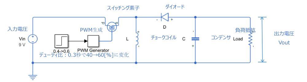 昇降圧コンバータの回路モデル(反転トポロジ)
