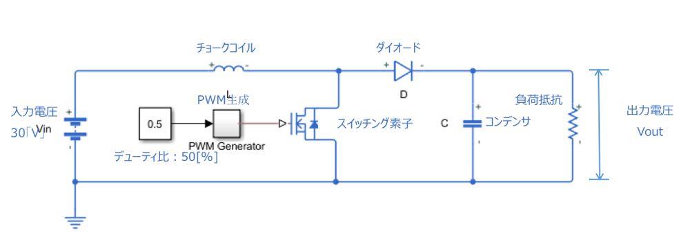 昇圧コンバータの回路モデル