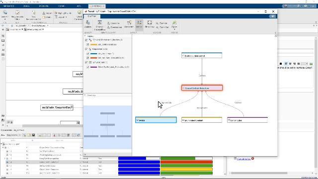 要件パースペクティブにより、Simulink または Stateflow 内の要件を参照、編集、リンク、および整理できるようになります。