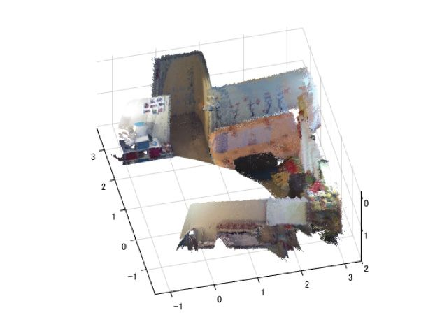 Visual SLAM (ORB-SLAM)の例