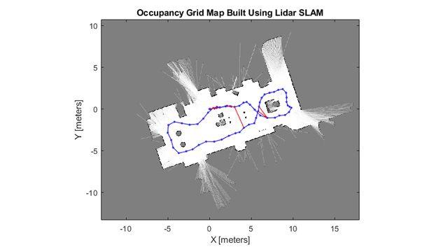 2D LidarスキャンによるSLAM