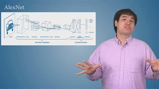 画像分類向け学習済み畳み込みニューラル ネットワークの微調整に MATLAB を使用。