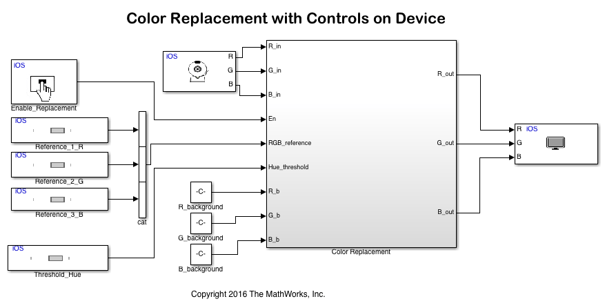 color replacement - matlab  u0026 simulink example