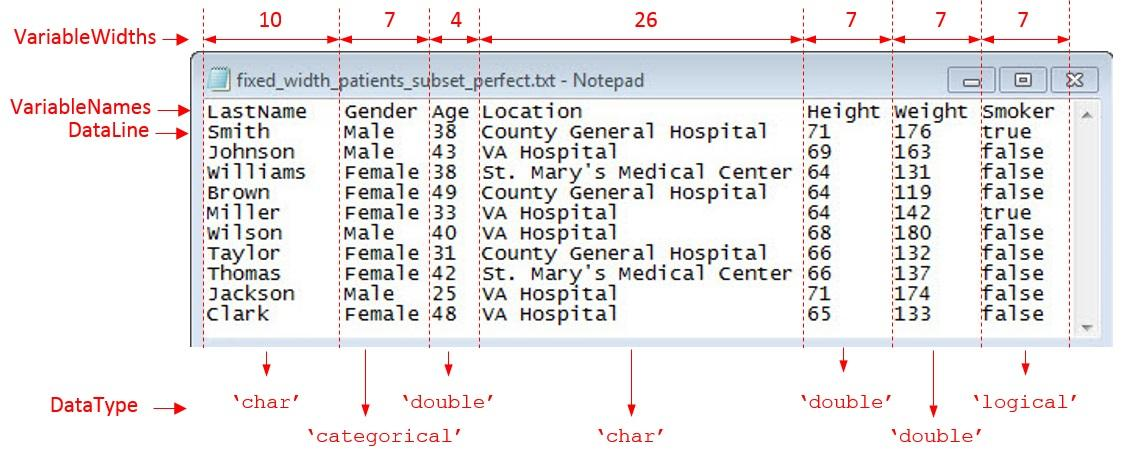 Matlab mathworks for Table th fixed width