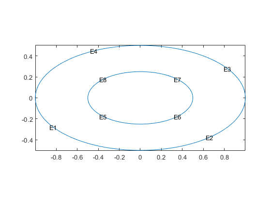identify boundary labels matlab simulink mathworks 日本