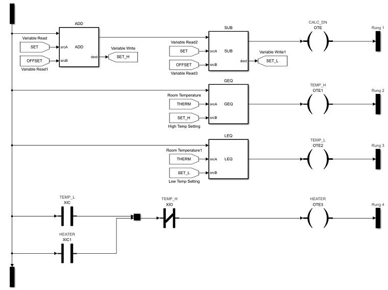 Ladder Diagram Import  Modeling  Simulation  And Code
