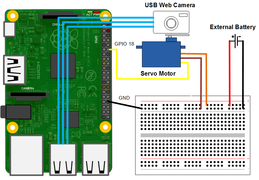 Surveillance Camera With Android U2122 Device