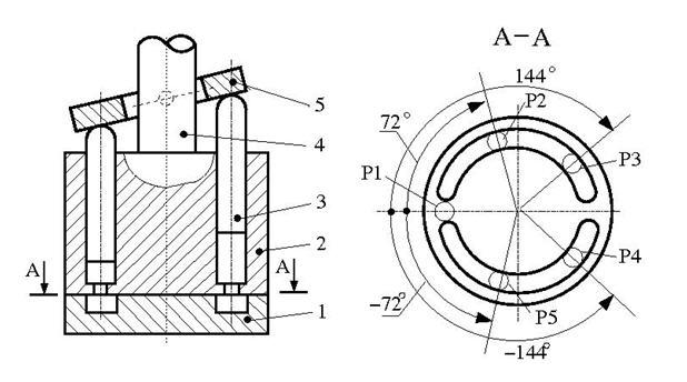 hydraulic axial