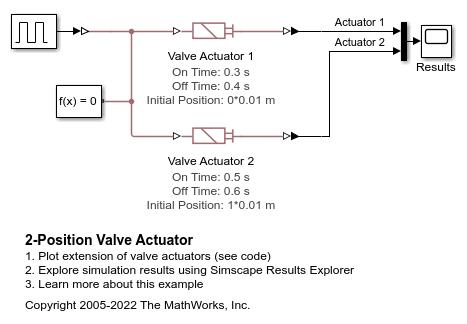 2 position valve actuator matlab simulink mathworks 日本