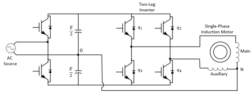 implement single-phase induction motor drive - simulink