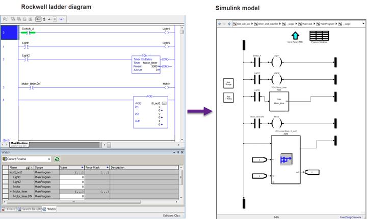 Ladder Diagram Integration Matlab Simulink Mathworks Æ—¥æœ¬