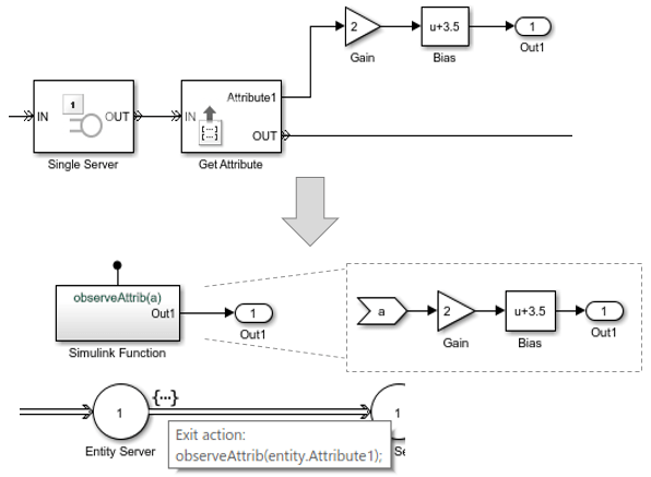 how to connect scope in simulink