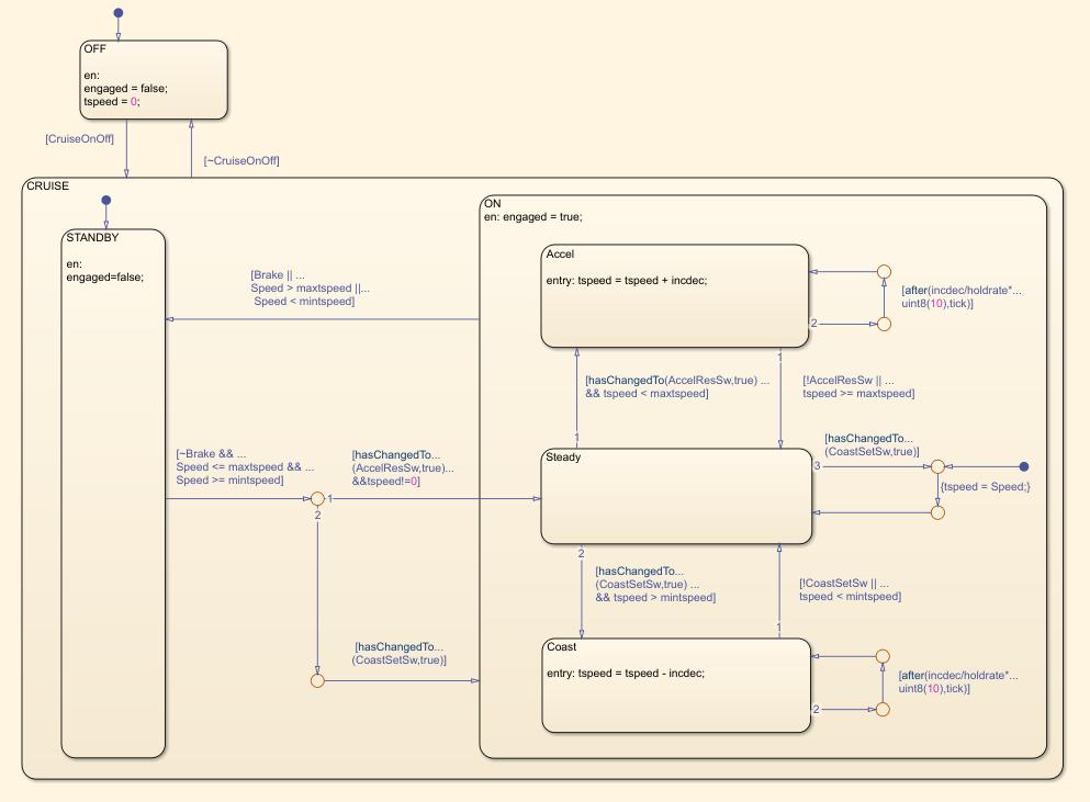 メトリクス コード 基礎から学ぶソフトウェアメトリクスセミナー