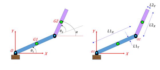 逆運動学の導出と 2 リンク ロボット アームへの適用 - MATLAB ...